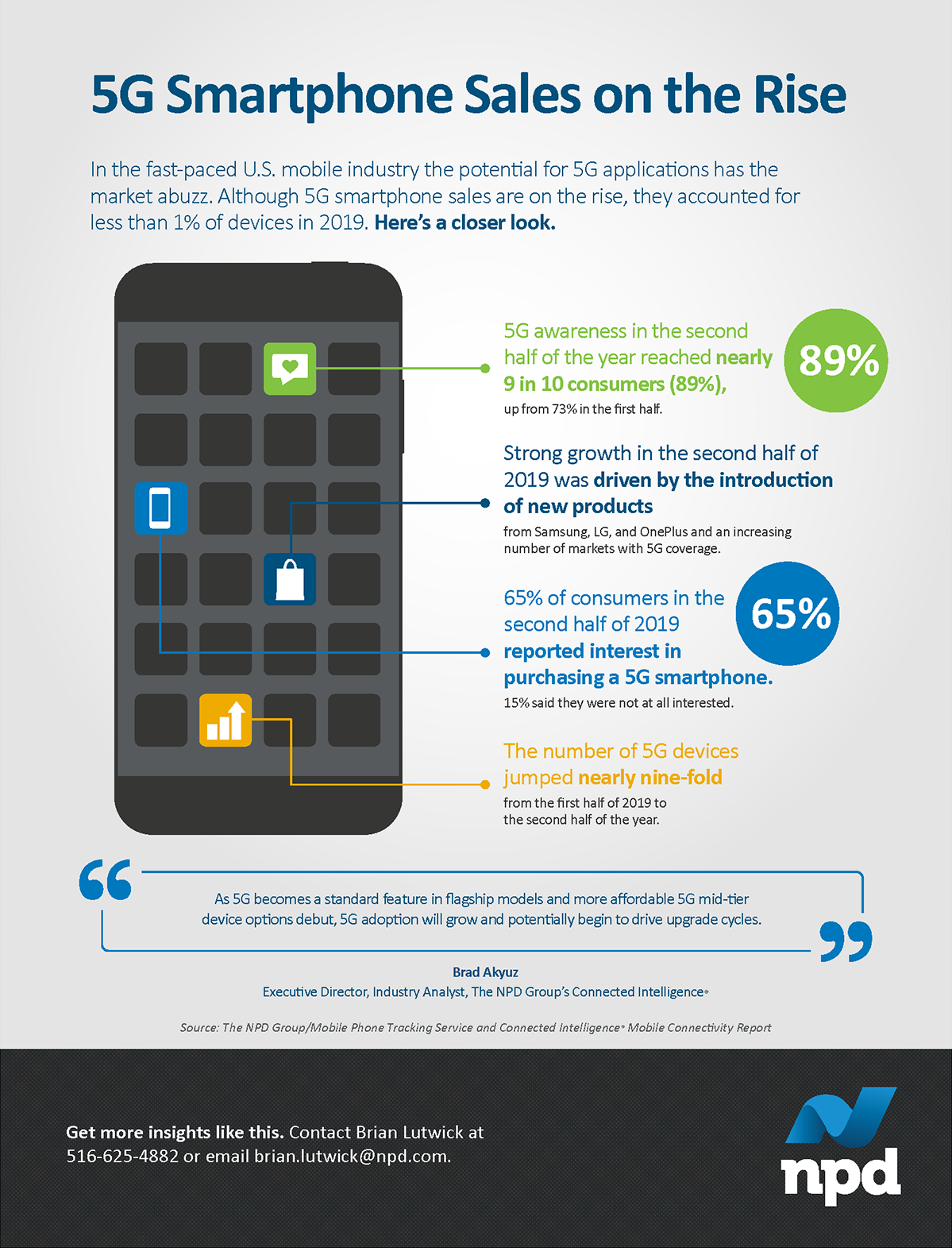 In the fast-paced U.S. mobile industry the potential for 5G applications has the market abuzz.