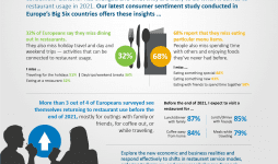 EU FS ConsumerSentiment