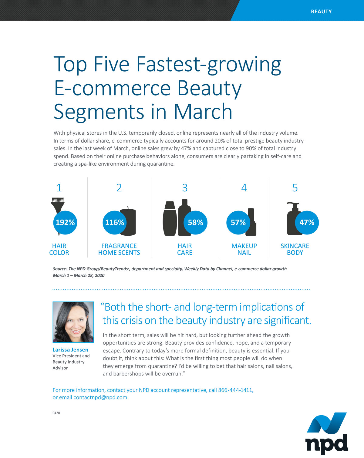 With physical stores in the U.S. temporarily closed, online represents nearly all of the prestige beauty industry volume.