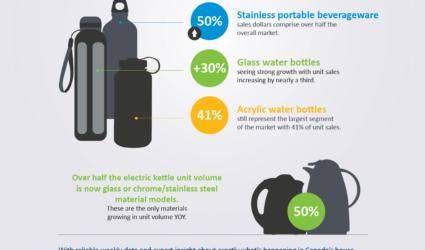 CA HomeStainlessGlass