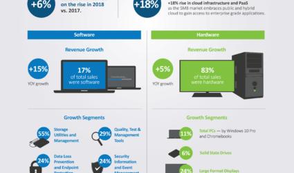 CDA BB Market Infographic FINAL