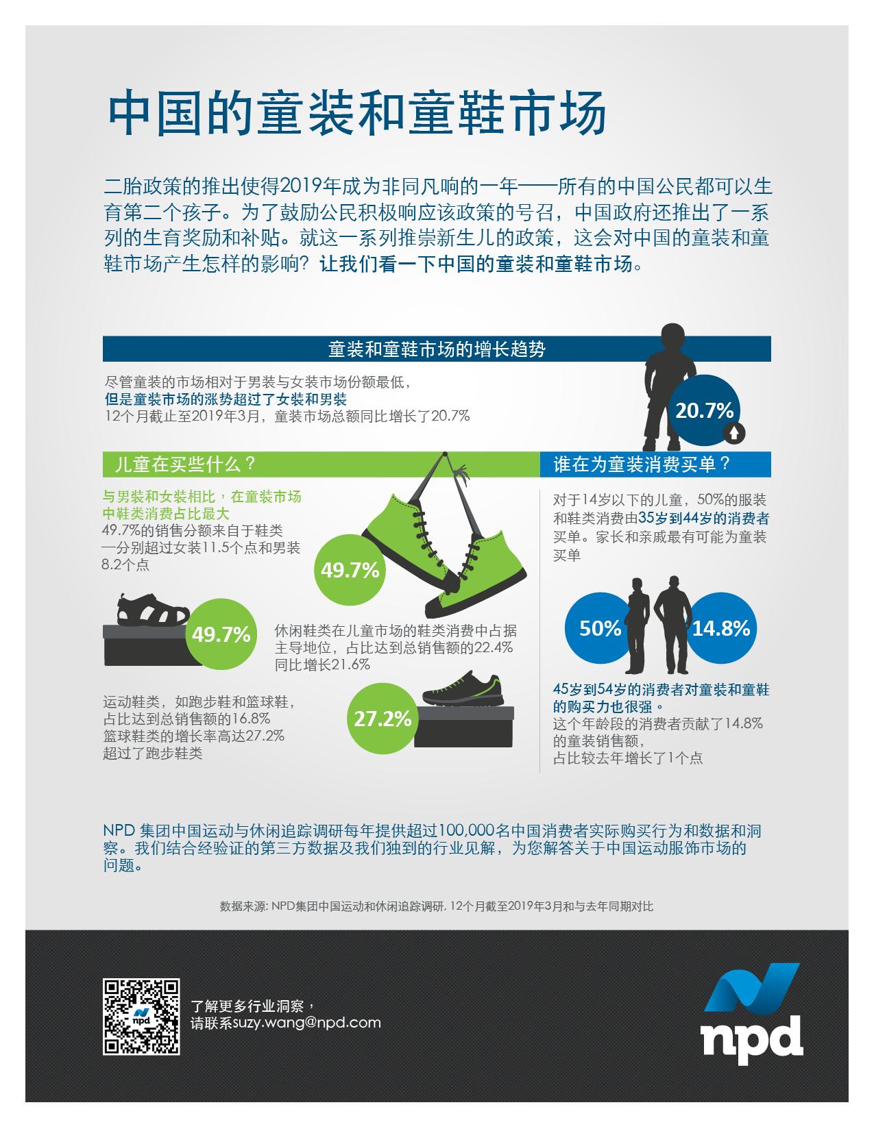 新政策允许中国所有公民生育第二个孩子。这将对童装和童鞋市场产生什么影响?让我们来看看这个市场的增长情况。