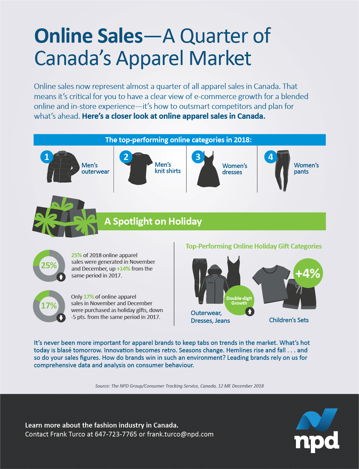 Online sales now represent almost a quarter of all apparel sales in Canada. Do you have a clear view of e-commerce growth?