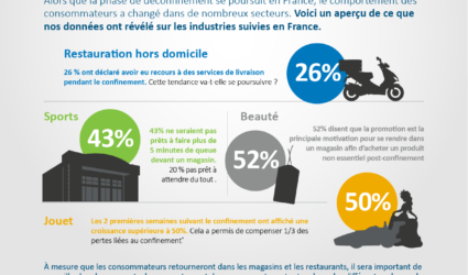 FR CrossIndustry CovidImpact French PNG