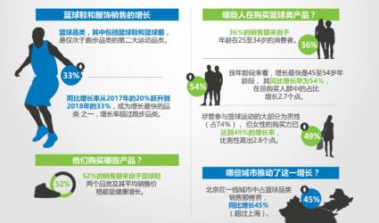 Games China Basketball chinese