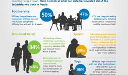Russia CrossIndustry CovidImpact english