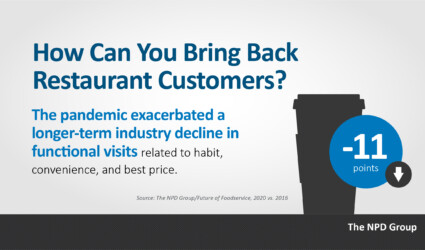Can you bring back restaurant customers?